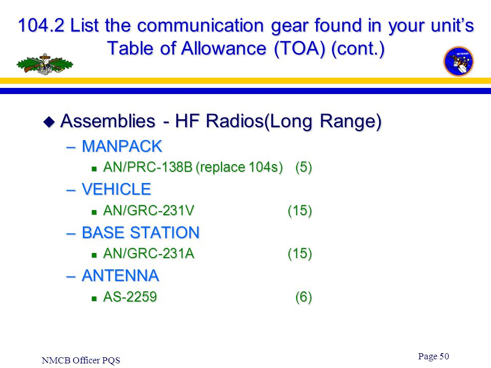 NMCB Officer PQS Page 49 104.2 List the communication gear found in your unit's Table of Allowance (TOA) (cont.)  Assemblies - VHF Radios(Short Range