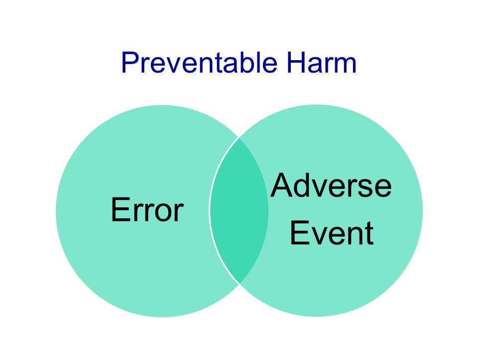 Preventable Harm Error Adverse Event