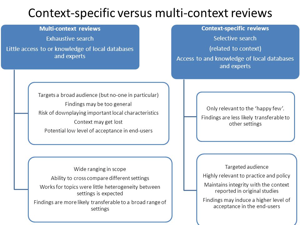 Context-specific versus multi-context reviews Multi-context reviews Exhaustive search Little access to or knowledge of local databases and experts Targets a broad audience (but no-one in particular) Findings may be too general Risk of downplaying important local characteristics Context may get lost Potential low level of acceptance in end-users Wide ranging in scope Ability to cross compare different settings Works for topics were little heterogeneity between settings is expected Findings are more likely transferable to a broad range of settings Context-specific reviews Selective search (related to context) Access to and knowledge of local databases and experts Only relevant to the 'happy few'.