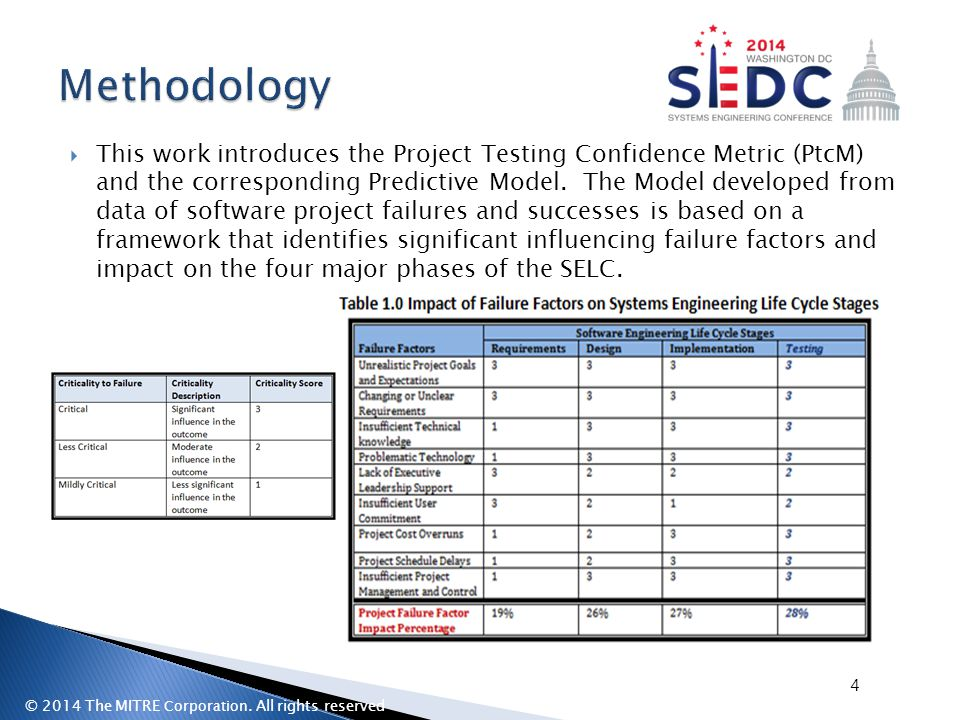 © 2014 The MITRE Corporation. All rights reserved.  This work introduces the Project Testing Confidence Metric (PtcM) and the corresponding Predictiv