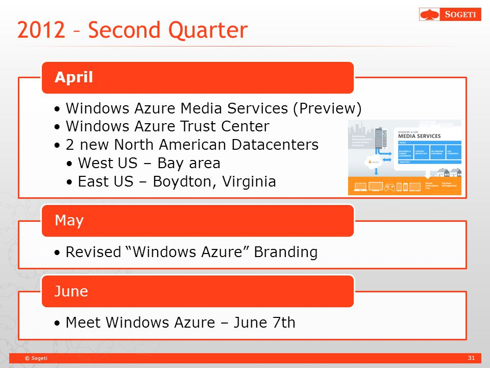 © Sogeti 2012 – Second Quarter 31 Windows Azure Media Services (Preview) Windows Azure Trust Center 2 new North American Datacenters West US – Bay are