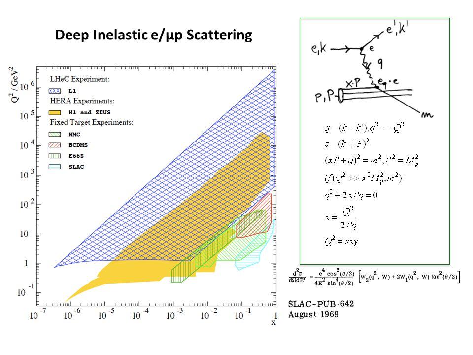 Deep Inelastic e/μp Scattering