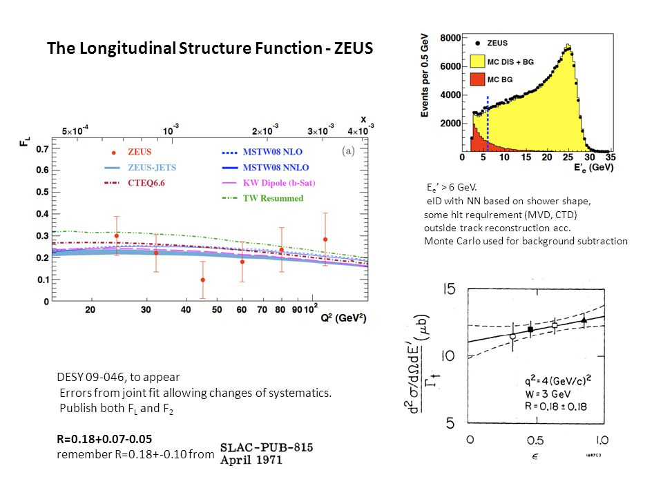 The Longitudinal Structure Function - ZEUS DESY 09-046, to appear Errors from joint fit allowing changes of systematics. Publish both F L and F 2 R=0.