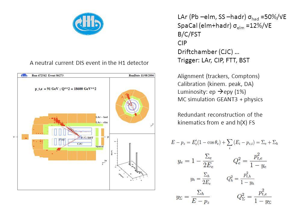 H1 LAr (Pb –elm, SS –hadr) σ had =50%/√E SpaCal (elm+hadr) σ elm =12%/√E B/C/FST CIP Driftchamber (CJC) … Trigger: LAr, CIP, FTT, BST Alignment (trackers, Comptons) Calibration (kinem.