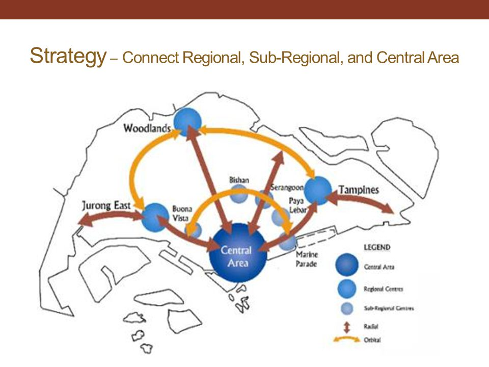 Strategy – Connect Regional, Sub-Regional, and Central Area