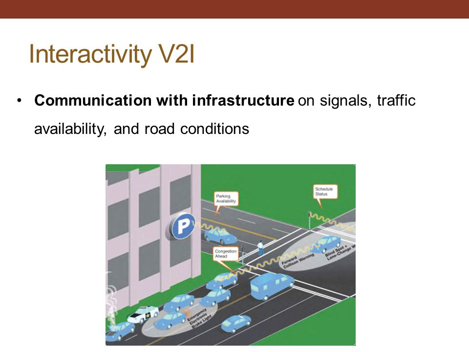 Interactivity V2I Communication with infrastructure on signals, traffic availability, and road conditions