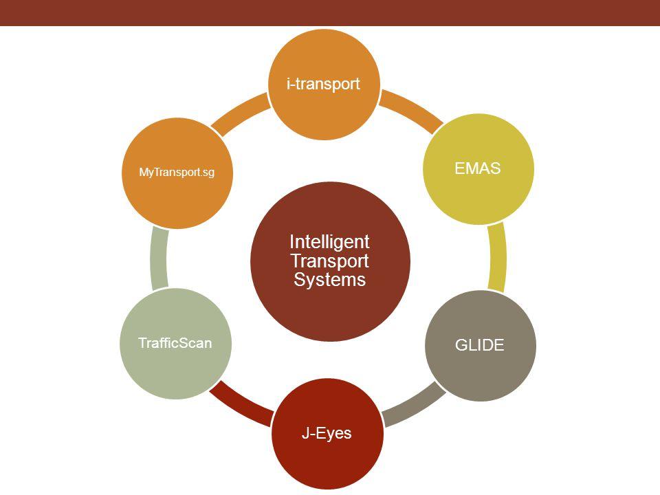 Intelligent Transport Systems i-transportEMASGLIDEJ-Eyes TrafficScan MyTransport.sg