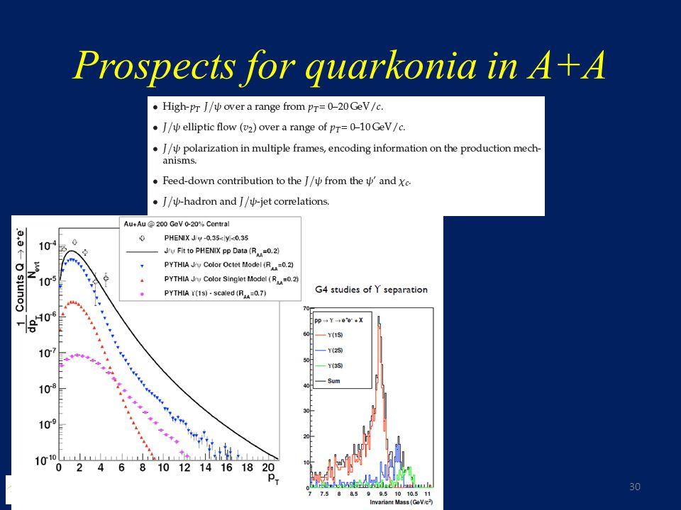 Prospects for quarkonia in A+A C. Aidala, WWND, February 8, 201130