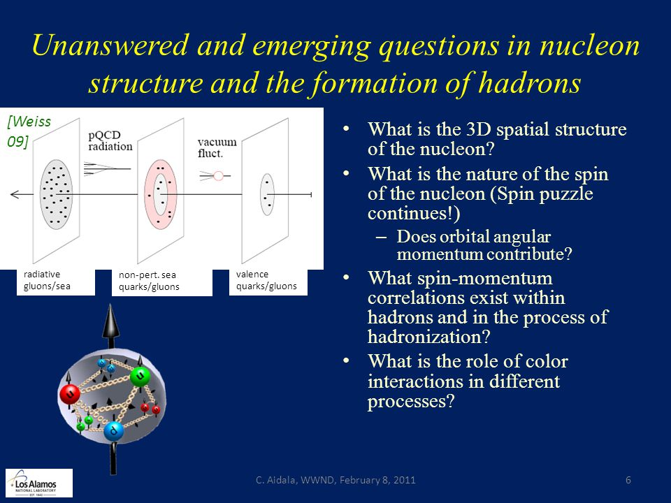 Unanswered and emerging questions in nucleon structure and the formation of hadrons What is the 3D spatial structure of the nucleon? What is the natur