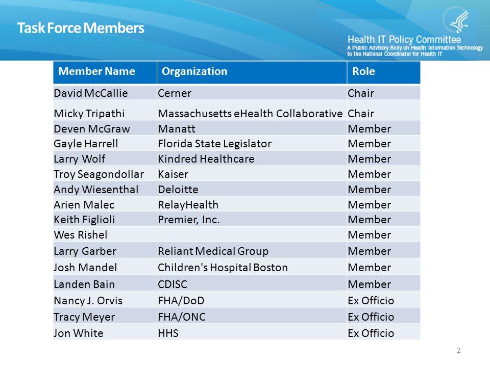 Task Force Members Member NameOrganizationRole David McCallieCernerChair Micky TripathiMassachusetts eHealth CollaborativeChair Deven McGrawManattMemb