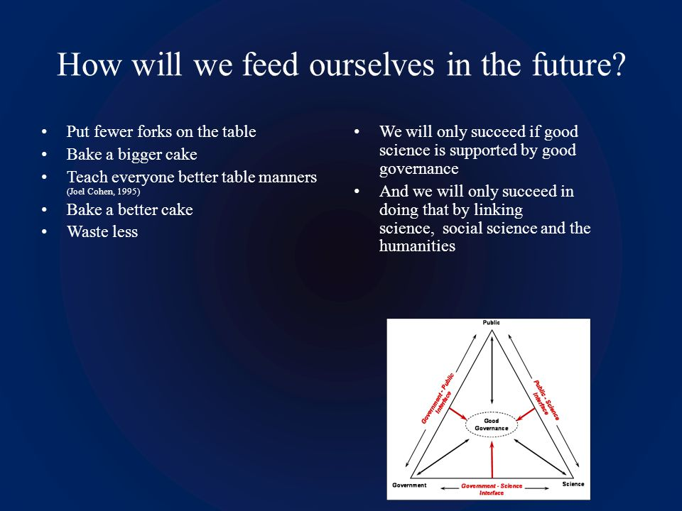 How will we feed ourselves in the future.