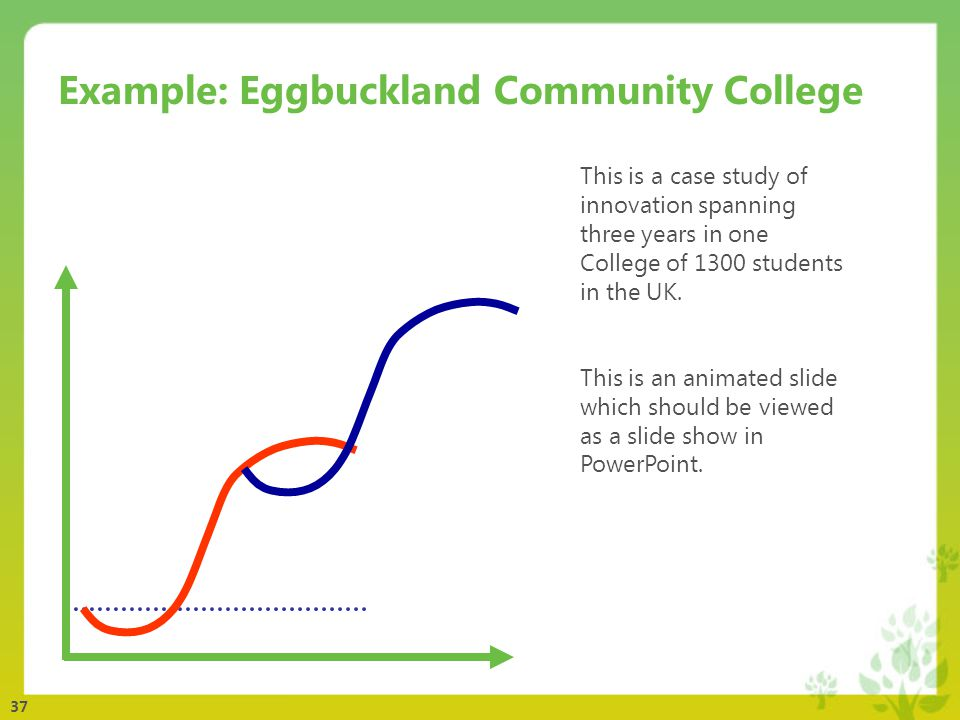 37 Example: Eggbuckland Community College Academic Performance: Value added 0 Assessment buddies set up Skills and capabilities Laptop group of 30 students set up with permanent 1:1 access to a wireless internet linked laptop Provided all students with teacher training and set them the task of training their peers Creativity Agenda Outcomes not method based Student Leadership Access manager scheme introduced for student leadership Mood: Expectation for radical change Academic Performance: Value added -0.2 End of topic tests very poor Skills and capabilities Semi-chaos – students do not possess even basic assumed skills for peer managed learning and use of the internet Creativity Agenda All work by students is PowerPoint and Word Use of ICT outside of the laptop project is limited Only one whiteboard is being used interactively with two not used at all Student Leadership Student assaulted while on duty 8 managers sacked Mood: Departments report low confidence Academic Performance: Value added 0.5 Skills and capabilities Parents and teachers feedback that the unreported skills of students were all significantly increasing Replaced reports system to make it skills based Creativity Agenda Students beginning to diversify their teaching to include the use of animation, video and music in their lesson delivery Multimedia for all introduced Art and music curriculum time taken ICT teaching stops TAs employed to inspire creativity Student Leadership ICT student leaders self managing Introduced room management and events leadership Academic Performance: Art and music results poor Skills and capabilities Skills variety 250% Intensive work to maintain system Creativity Agenda TAs come under criticism and one leaves music department canvassing parents for support.