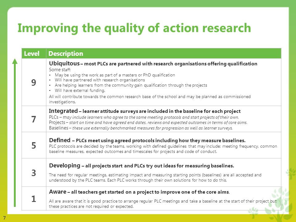 7 Improving the quality of action research LevelDescription 9 Ubiquitous – most PLCs are partnered with research organisations offering qualification Some st aff: May be using the work as part of a masters or PhD qualification Will have partnered with research organisations Are helping learners from the community gain qualification through the projects Will have external funding.