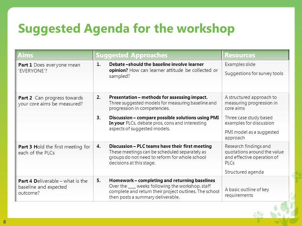 19 Ideas to measure core aims progression 3 of 3 3.