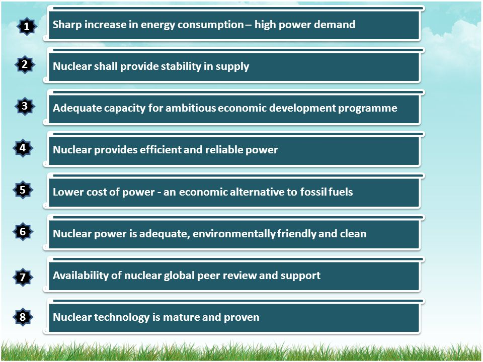 Nuclear shall provide stability in supply Adequate capacity for ambitious economic development programme Nuclear provides efficient and reliable power
