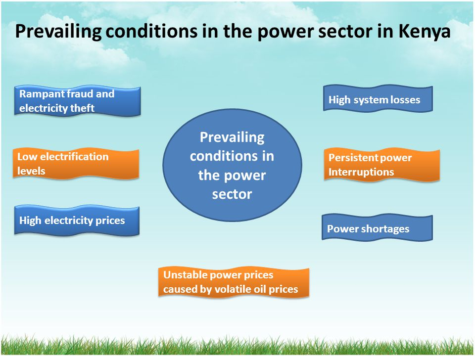 Prevailing conditions in the power sector in Kenya Prevailing conditions in the power sector High system losses Persistent power Interruptions Power shortages High electricity prices Low electrification levels Rampant fraud and electricity theft Unstable power prices caused by volatile oil prices