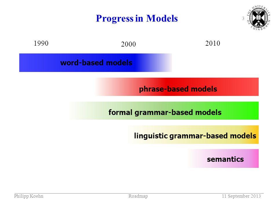 3 Progress in Models 1990 2000 word-based models 2010 phrase-based models formal grammar-based models linguistic grammar-based models semantics Philipp KoehnRoadmap11 September 2013
