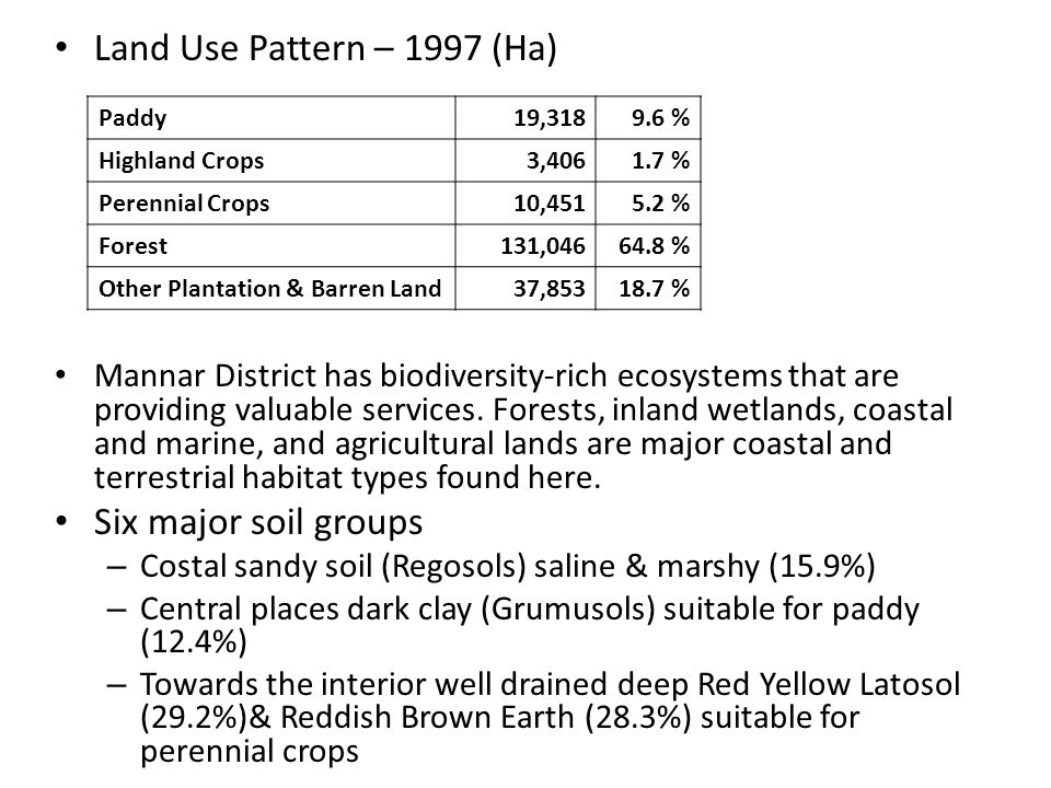 Land Use Pattern – 1997 (Ha) Mannar District has biodiversity-rich ecosystems that are providing valuable services.