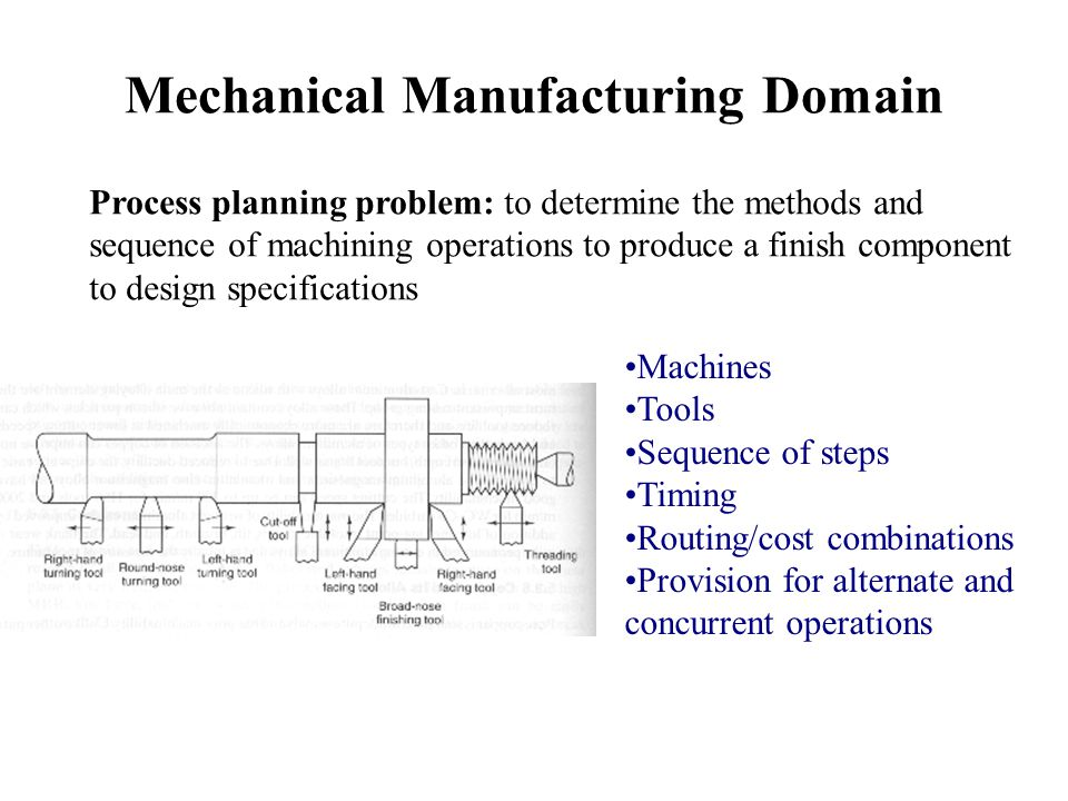 Mechanical Manufacturing Domain Process planning problem: to determine the methods and sequence of machining operations to produce a finish component to design specifications Machines Tools Sequence of steps Timing Routing/cost combinations Provision for alternate and concurrent operations