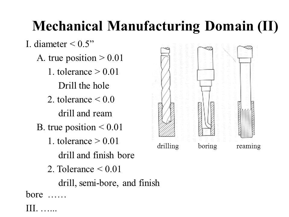 Formulas (SAT): Definition Definition.