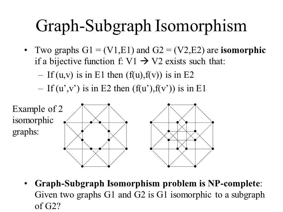 Graph-Subgraph Isomorphism Two graphs G1 = (V1,E1) and G2 = (V2,E2) are isomorphic if a bijective function f: V1  V2 exists such that: –If (u,v) is in E1 then (f(u),f(v)) is in E2 –If (u',v') is in E2 then (f(u'),f(v')) is in E1 Graph-Subgraph Isomorphism problem is NP-complete: Given two graphs G1 and G2 is G1 isomorphic to a subgraph of G2.