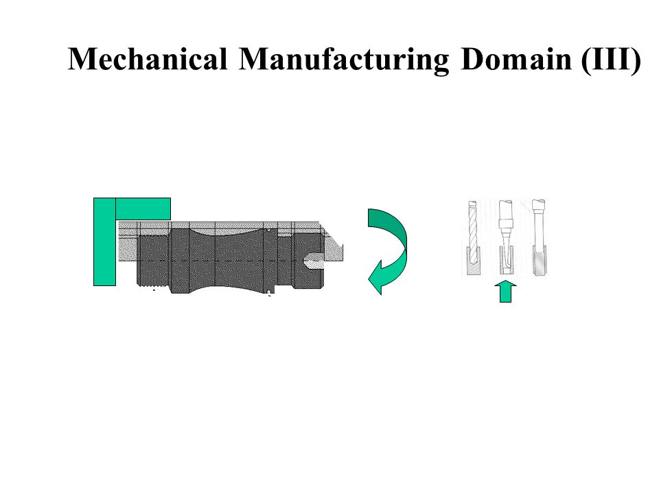 Mechanical Manufacturing Domain (III)