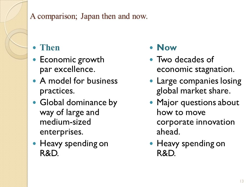 A comparison; Japan then and now. Then Economic growth par excellence. A model for business practices. Global dominance by way of large and medium-siz