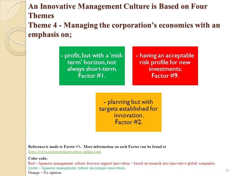 An Innovative Management Culture is Based on Four Themes Theme 4 - Managing the corporation's economics with an emphasis on; - profit, but with a 'mid