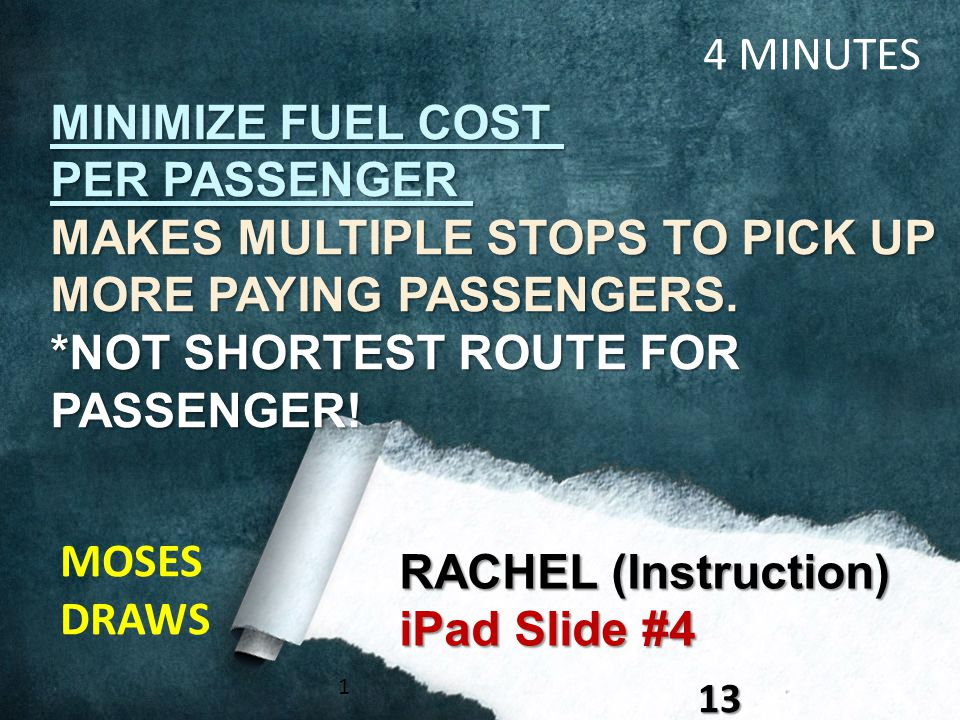 MINIMIZE FUEL COST PER PASSENGER MAKES MULTIPLE STOPS TO PICK UP MORE PAYING PASSENGERS. *NOT SHORTEST ROUTE FOR PASSENGER! 113 RACHEL (Instruction) i