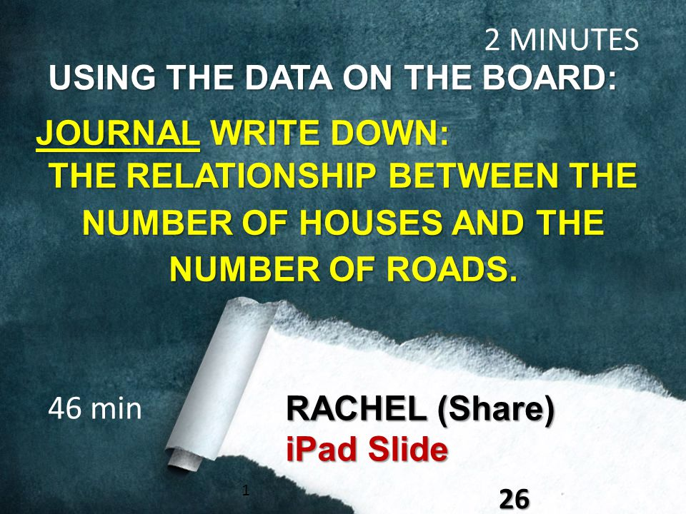 126 RACHEL (Share) iPad Slide 2 MINUTES JOURNAL WRITE DOWN: THE RELATIONSHIP BETWEEN THE NUMBER OF HOUSES AND THE NUMBER OF ROADS. USING THE DATA ON T