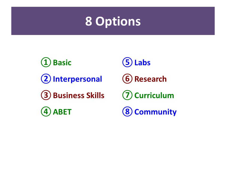 8 Options ①Basic ②Interpersonal ③Business Skills ④ABET ⑤Labs ⑥Research ⑦Curriculum ⑧Community