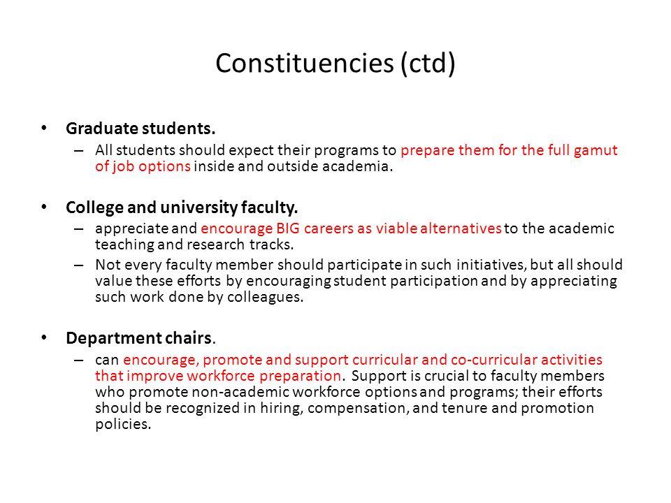 Constituencies (ctd) Graduate students.