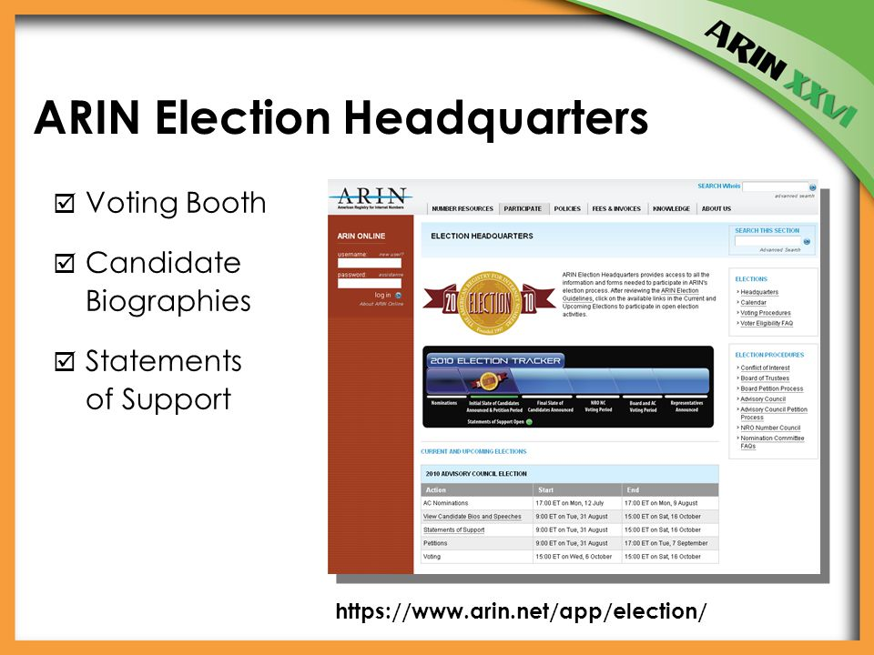 Voting Procedures Only designated member representatives (DMRs) from ARIN General Members in good standing may vote Deadline to establish voter eligibility was 21 September – General Member in good standing – Email account must include the DMR's name or initials and the organization s domain name Wednesday, 6 October: – Election Headquarters URL and instructions sent to eligible DMRs today at 3pm ET.