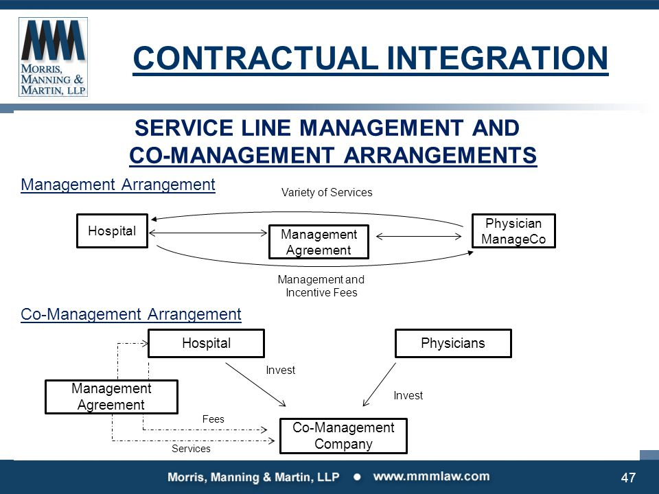 CONTRACTUAL INTEGRATION SERVICE LINE MANAGEMENT AND CO-MANAGEMENT ARRANGEMENTS Management Arrangement Co-Management Arrangement Hospital Management Ag