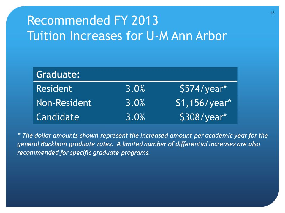 Recommended FY 2013 Tuition Increases for U-M Ann Arbor * The dollar amounts shown represent the increased amount per academic year for the general Ra