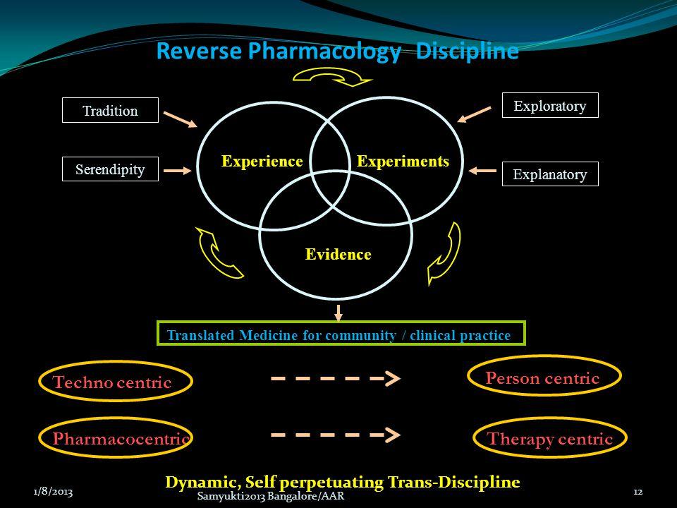 Reverse Pharmacology Discipline ExperienceExperiments Evidence Exploratory Explanatory Serendipity Tradition Translated Medicine for community / clini