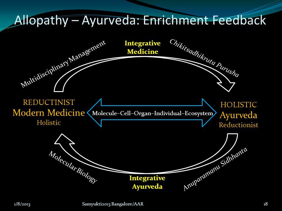 Allopathy – Ayurveda: Enrichment Feedback 1/8/2013Samyukti2013 Bangalore/AAR18 REDUCTINIST Modern Medicine Holistic HOLISTIC Ayurveda Reductionist Mol