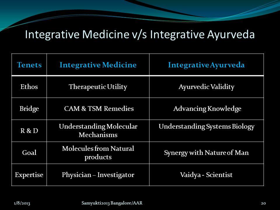 Integrative Medicine v/s Integrative Ayurveda TenetsIntegrative MedicineIntegrative Ayurveda EthosTherapeutic UtilityAyurvedic Validity Bridge CAM & T
