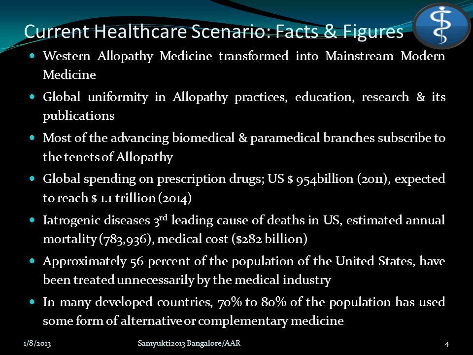 Current Healthcare Scenario: Facts & Figures Western Allopathy Medicine transformed into Mainstream Modern Medicine Global uniformity in Allopathy pra