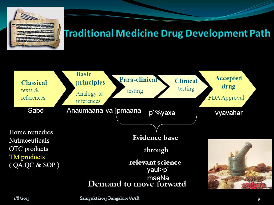Traditional Medicine Drug Development Path Classical texts & references Basic principles Analogy & inferences Para-clinical testing Clinical testing A