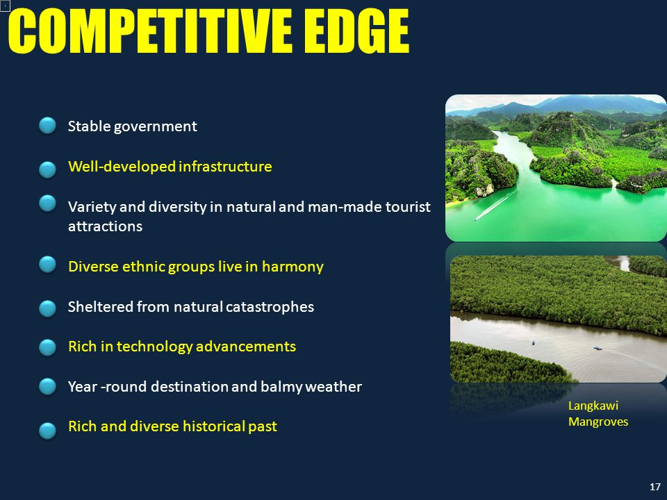 COMPETITIVE EDGE Stable government Well-developed infrastructure Variety and diversity in natural and man-made tourist attractions Diverse ethnic groups live in harmony Sheltered from natural catastrophes Rich in technology advancements Year -round destination and balmy weather Rich and diverse historical past 17 Langkawi Mangroves