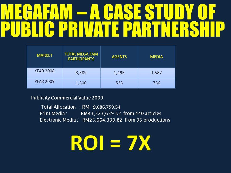 ROI = 7X MEGAFAM – A CASE STUDY OF PUBLIC PRIVATE PARTNERSHIP Publicity Commercial Value 2009 Total Allocation : RM 9,686,759.54 Print Media : RM43,32