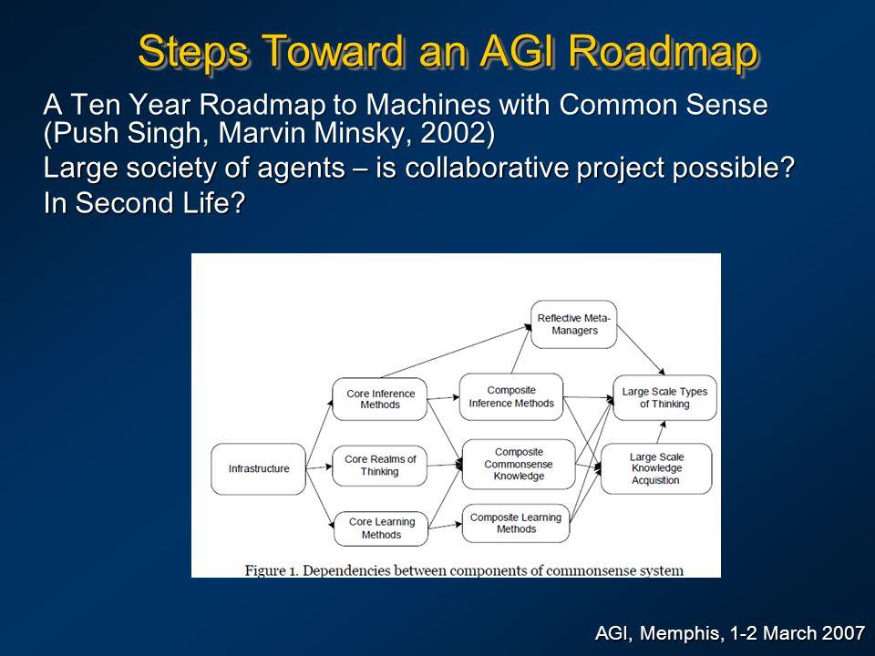 Steps Toward an AGI Roadmap AGI, Memphis, 1-2 March 2007 A Ten Year Roadmap to Machines with Common Sense (Push Singh, Marvin Minsky, 2002) Large soci