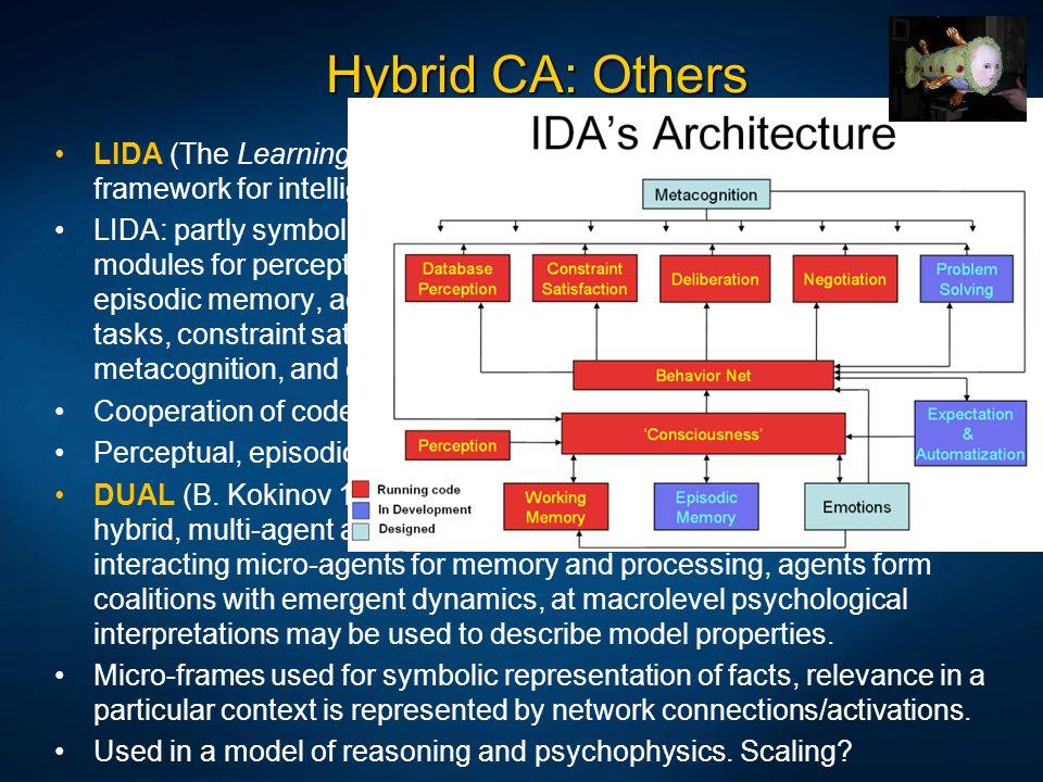Hybrid CA: Others LIDA (The Learning Intelligent Distribution Agent) (S. Franklin, 1997), framework for intelligent software agent, global workspace (