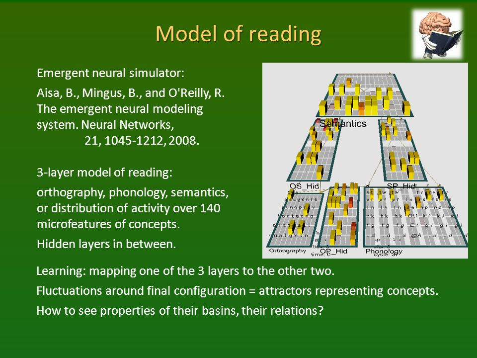 Model of reading Learning: mapping one of the 3 layers to the other two. Fluctuations around final configuration = attractors representing concepts. H