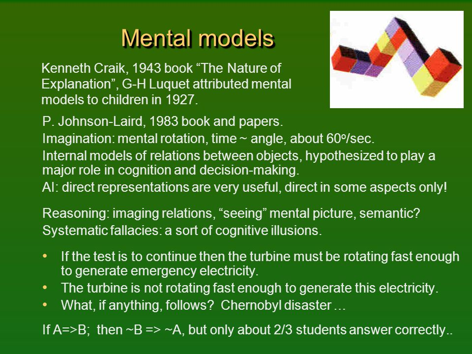 Mental models P. Johnson-Laird, 1983 book and papers. Imagination: mental rotation, time ~ angle, about 60 o /sec. Internal models of relations betwee