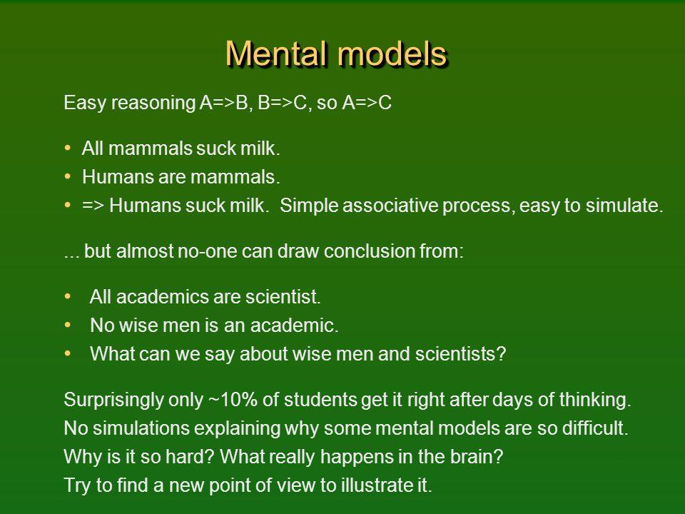 Mental models Easy reasoning A=>B, B=>C, so A=>C All mammals suck milk. Humans are mammals. => Humans suck milk. Simple associative process, easy to s