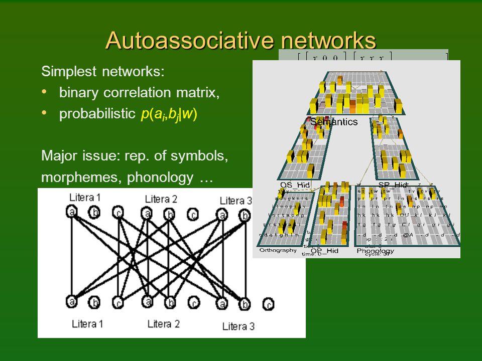 Autoassociative networks Simplest networks: binary correlation matrix, probabilistic p(a i,b j  w) Major issue: rep. of symbols, morphemes, phonology
