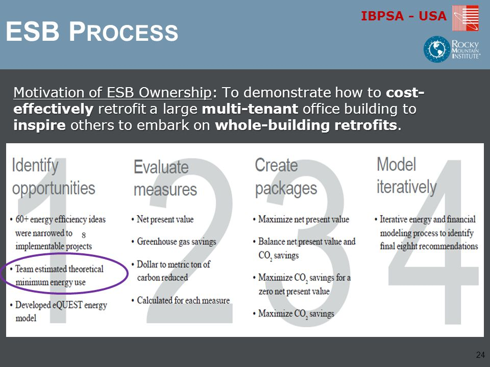 IBPSA - USA ESB P ROCESS Motivation of ESB Ownership: To demonstrate how to cost- effectively retrofit a large multi-tenant office building to inspire others to embark on whole-building retrofits.