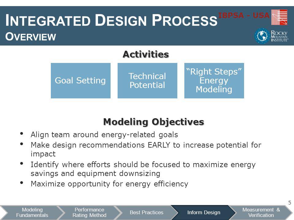 IBPSA - USA I NTEGRATED D ESIGN P ROCESS G OAL S ETTING Use Energy Modeling to Quantify Targets Goal Setting Charrette 6